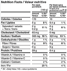 Steaks nutritional information